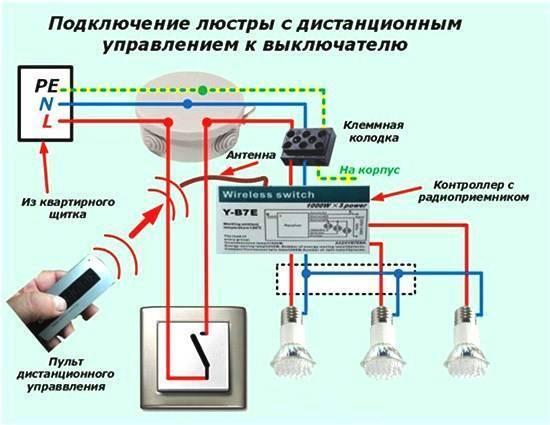 Как подключить люстру с пультом: на дистанционном управлении, правильно, установка полочной люстры