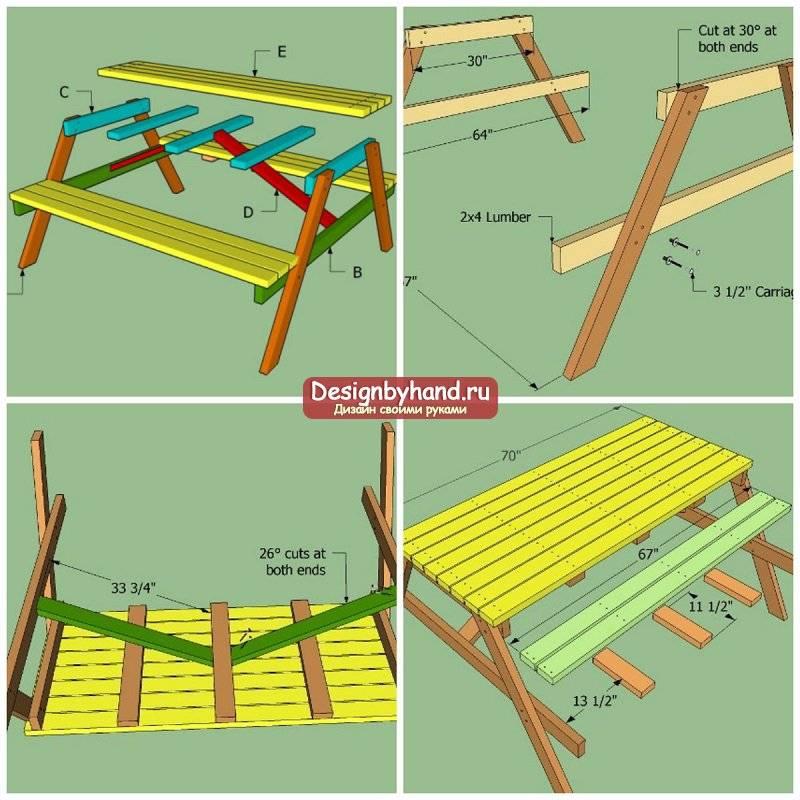 Стол своими руками: из чего сделать и обзор самых оригинальных идей как просто и эффективно построить стол (90 фото)