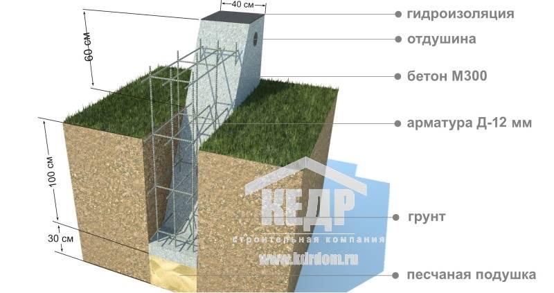 Выбор фундамента для трехэтажных домов