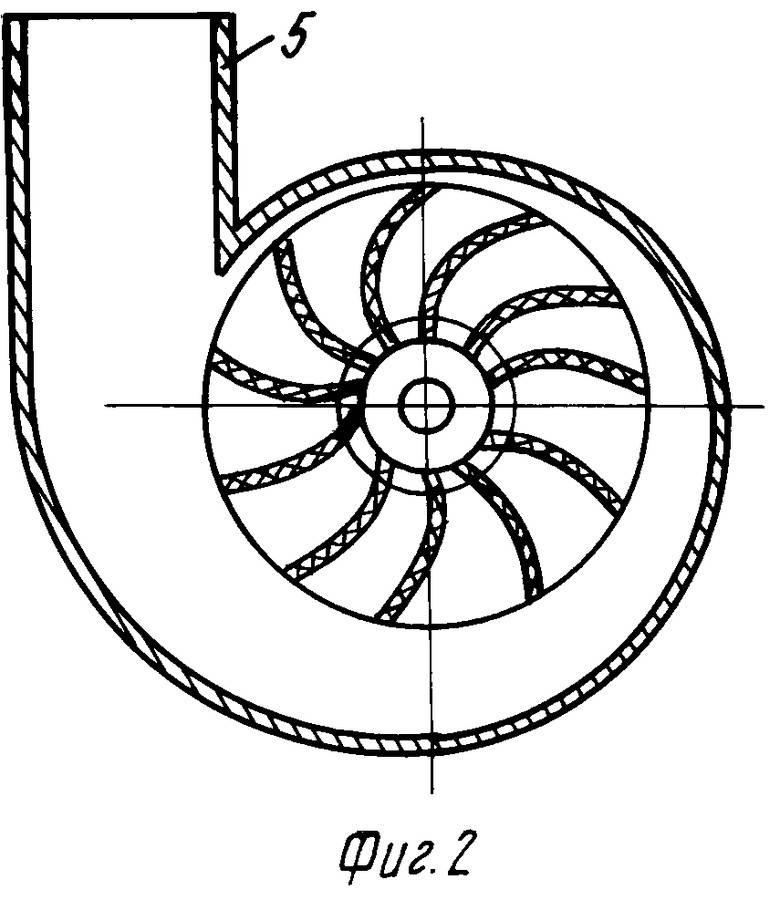 Вентилятор улитка своими руками - устройство и конструкция