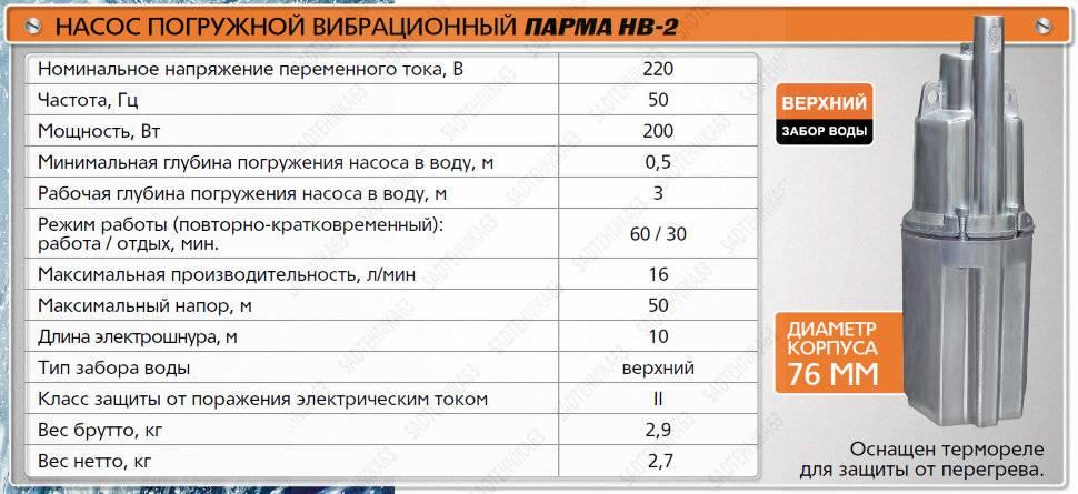 Рейтинг вибрационных насосов для колодцев