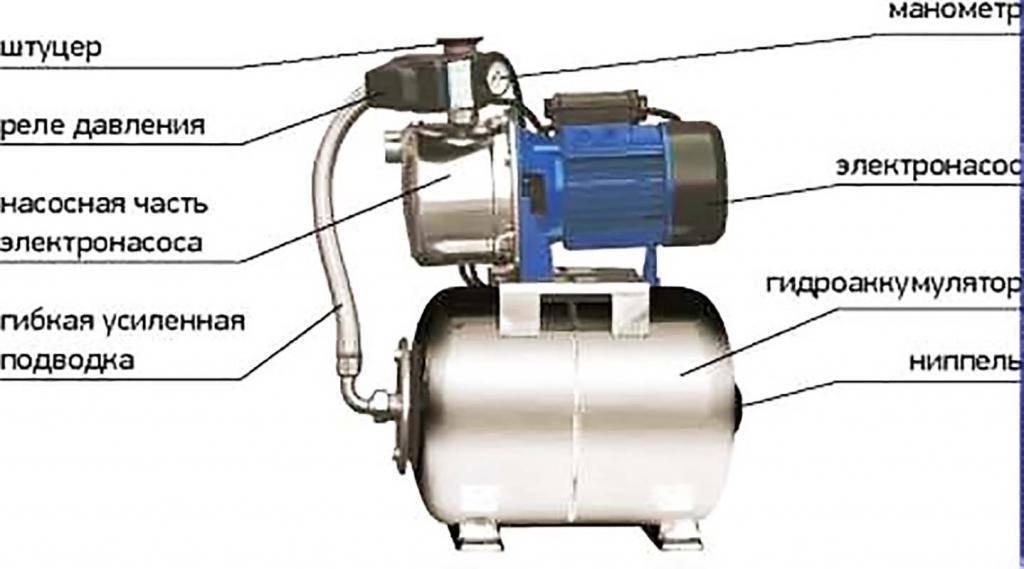Не отключается насосная станция: долго не выключается - причины, почему постоянно работает система водоснабжения, автоматически качает воду