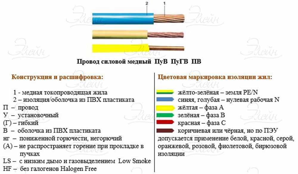 Провода установочные апв, пв1, пв3,аппв, ппв, пбпп