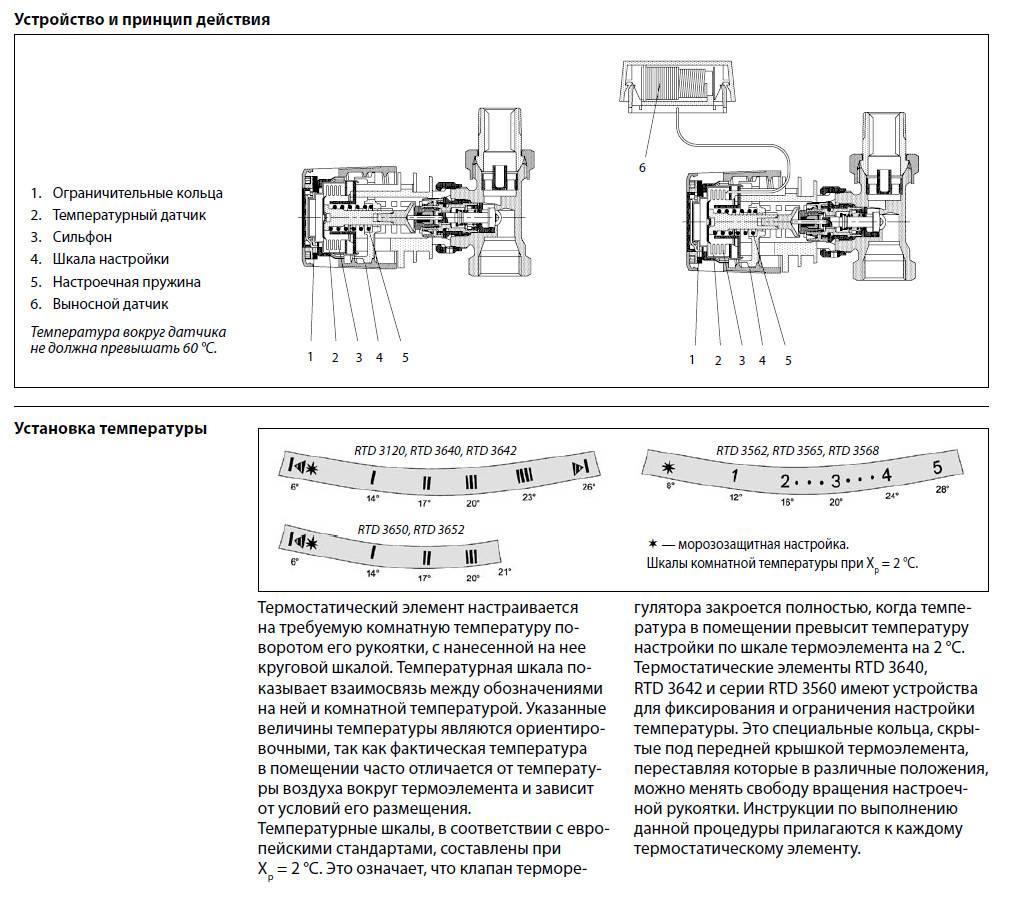 Как установить терморегулятор danfoss самому (пошаговая инструкция)