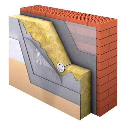 Штукатурка фасада дома - технология отделки, виды штукатурок и цены