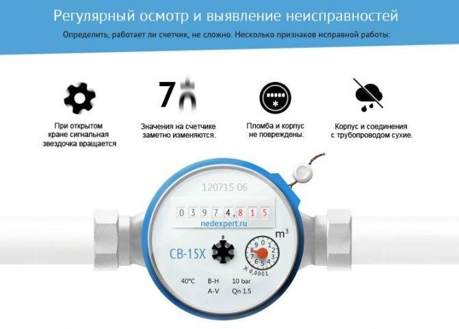 Как выбрать счётчик для воды: его установка и варианты экономии