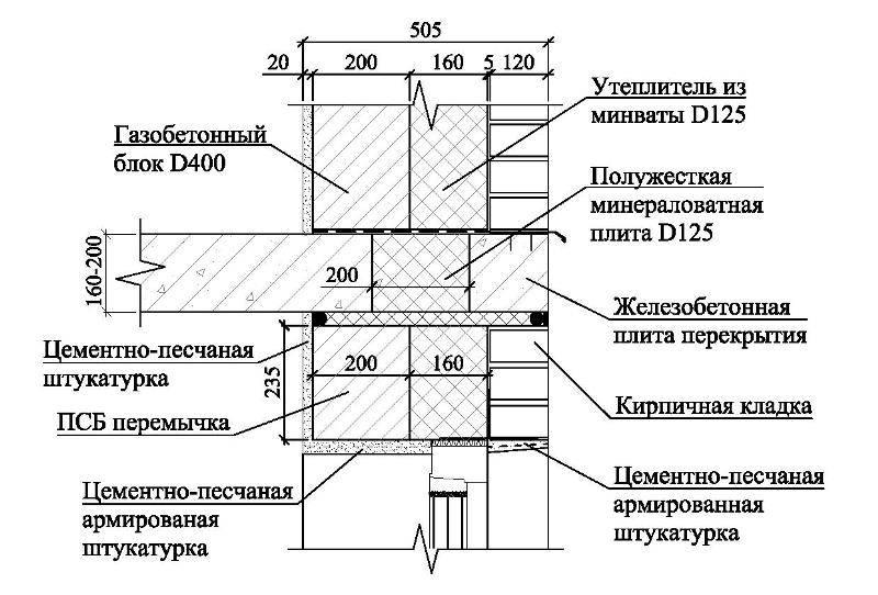 Толщина стен из газобетона. как рассчитать толщину несущих стен из газобетона? газобетонные блоки - плюсы и минусы