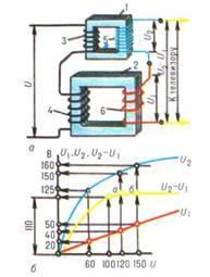 Выбираем инверторный стабилизатор напряжения: общие сведения и основные особенности