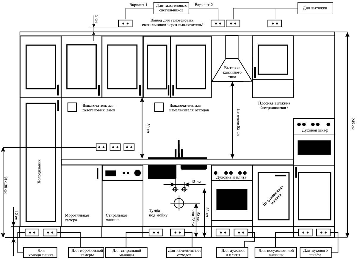 5 ошибок расположения розеток на кухне - схема, расстояния, высота размещения над столешницей, в цоколе, для встраиваемой техники.