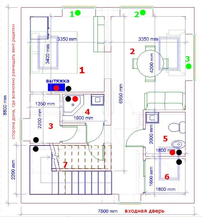 Вентканалы в доме из газобетона: правила монтажа