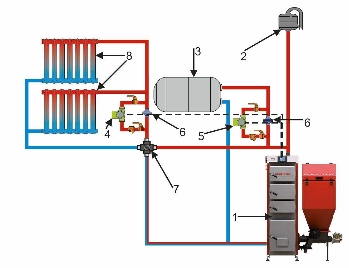 Двухконтурная система отопления: конструкция, особенности,