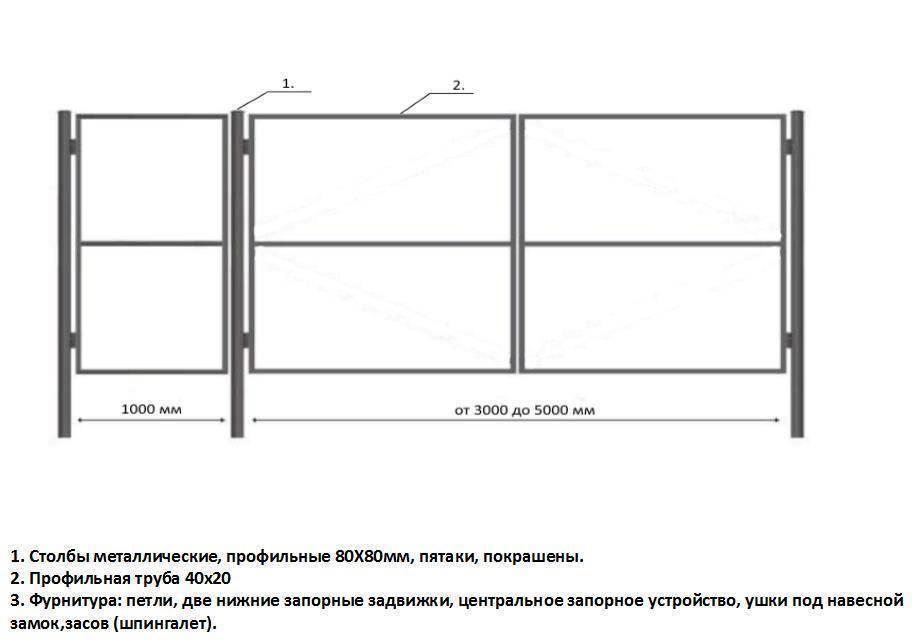 Калитка из профнастила - схемы, чертежи и основные идеи как сделать своими руками калитку (видео + 125 фото)