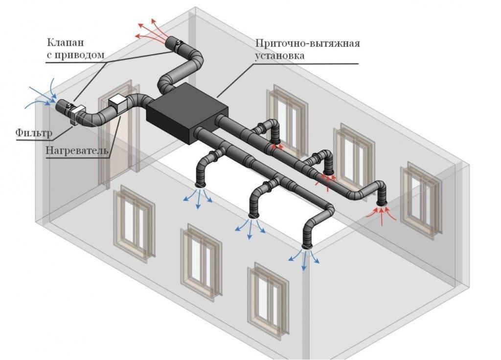 Схемы узлов управления агрегатов приточной системы вентиляции.