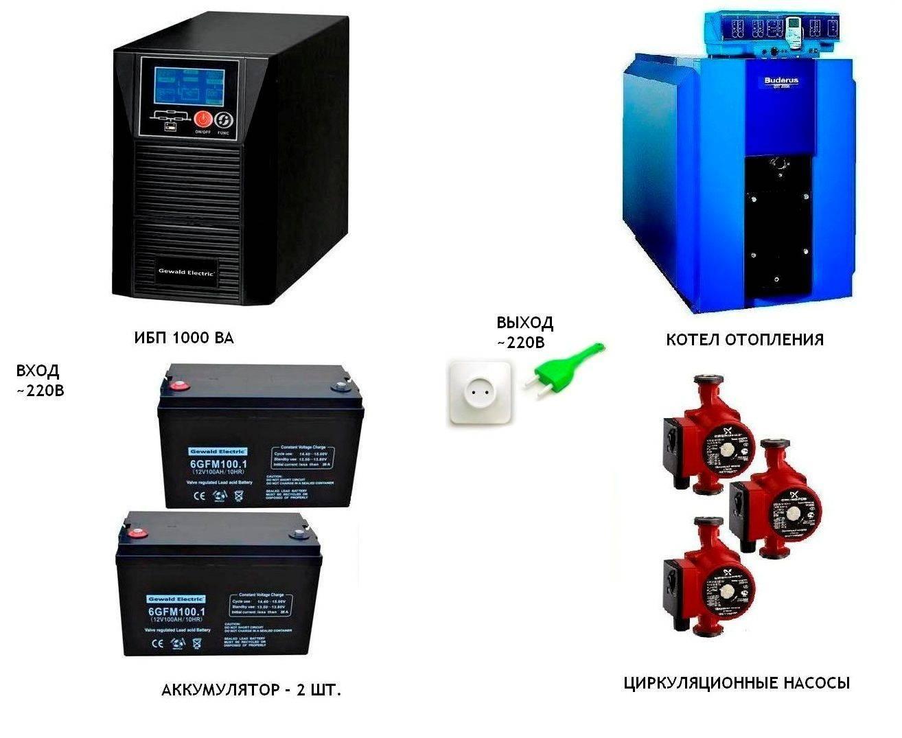 Выбор источника бесперебойного электропитания для системы отопления загородного дома