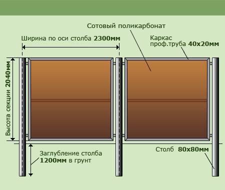 Заборы из поликарбоната: плюсы и минусы