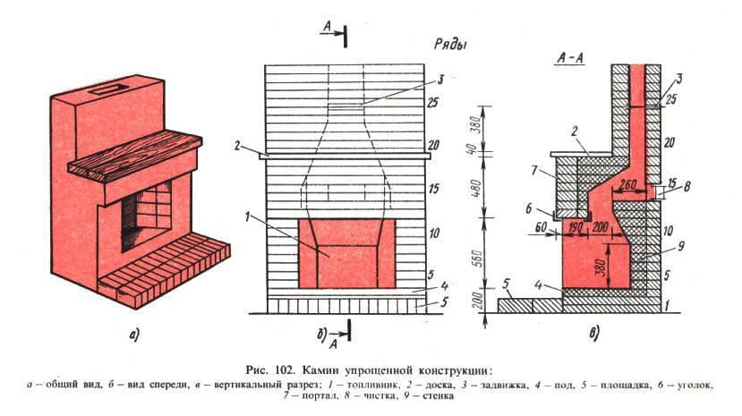 Как выложить камин из кирпича