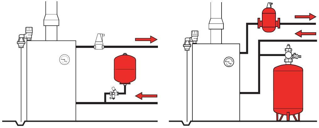 Правильное подключение и установка расширительного бака