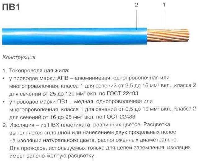 Провод пв-1: технические характеристики, области применения и цена