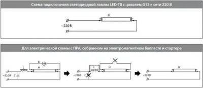 Как заменить в настольной лампе u-образную люминесцентную лампу светодиодами