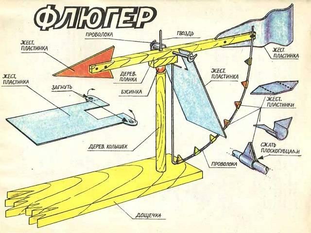 Откуда ветер дует: как сделать флюгер своими руками