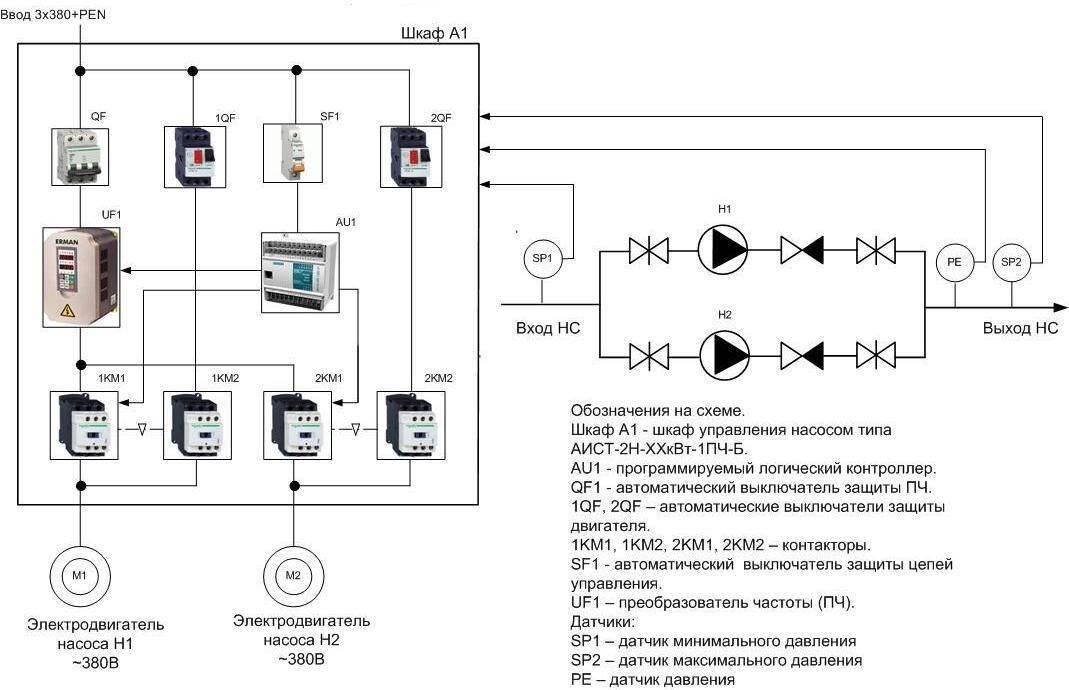 Автоматика для вентиляции: монтаж, схема