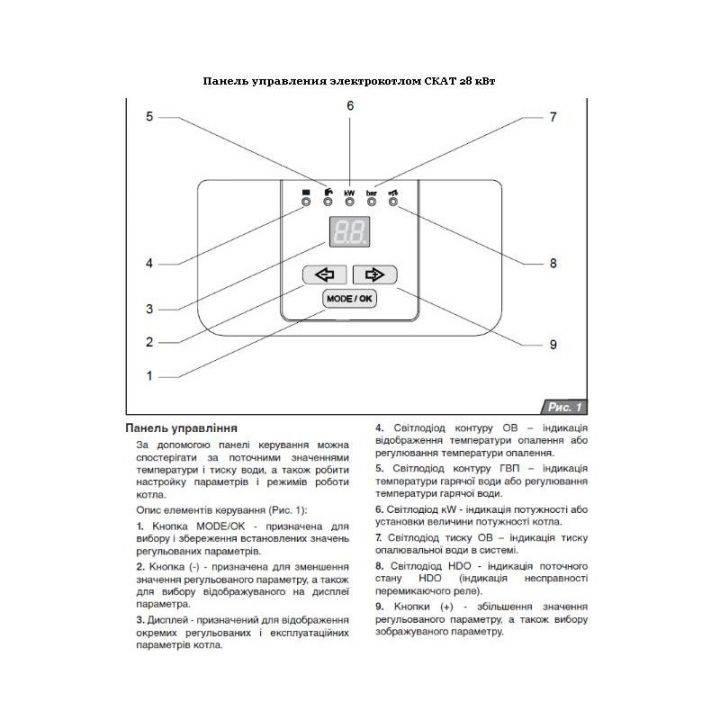 Как выбрать электрокотел protherm: топ-8 моделей с описанием технических характеристик и отзывы покупателей