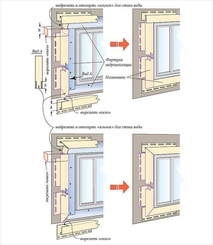 Какие виды наличников на окна. резные окна в интерьере: ажурное изящество (24 фото). изготовление резных наличников своими руками