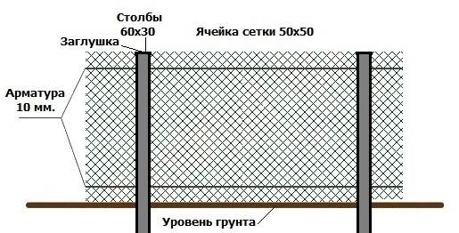 Забор из сетки рабицы своими руками: как сделать и установить, фото и видео