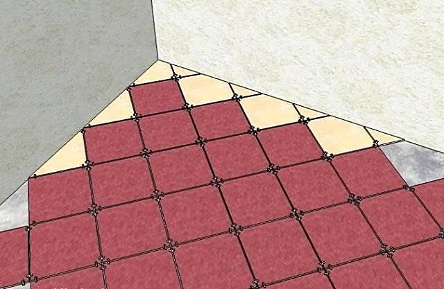 Технология укладка плитки на пол своими руками: пошаговая инструкция