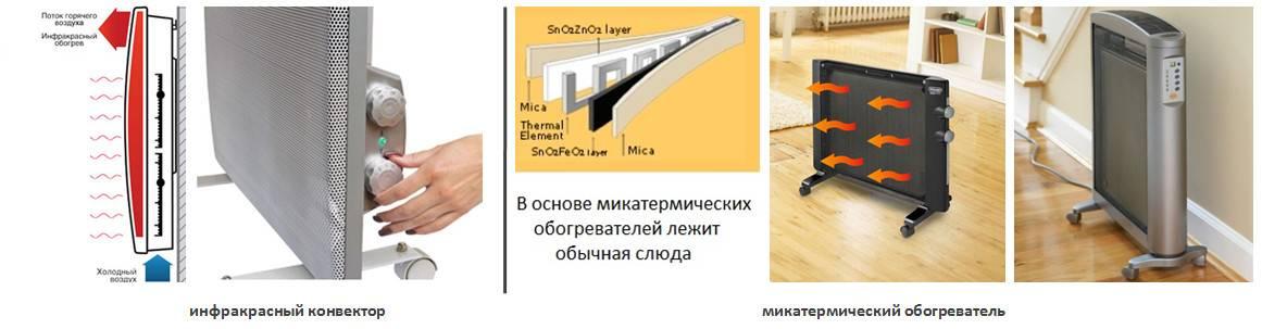 Керамические обогреватели для дачи: преимущества и отзывы потребителей