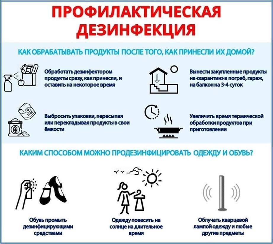 Рекомендации по организации проведения текущей влажной уборки помещений с применением дезинфицирующих средств (текущая дезинфекция).