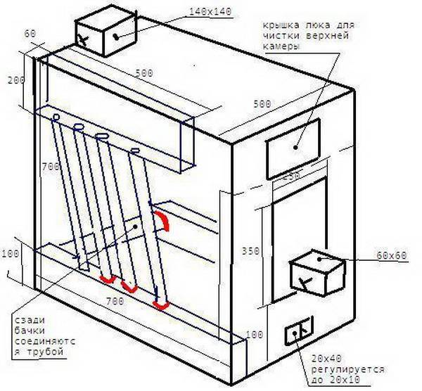 Печь с водяным контуром для отопления дома: объясняем по пунктам