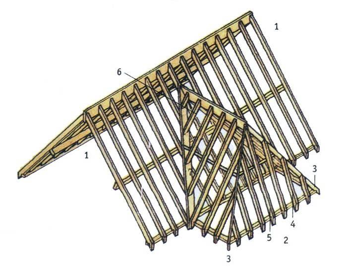 Конструкция многощипцовой крыши: схема с фото