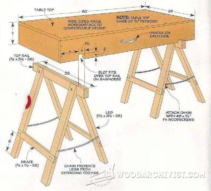 Как сделать козел для пилки дров своими руками? пошагово — чертежи +видео: бензопилой и вручную