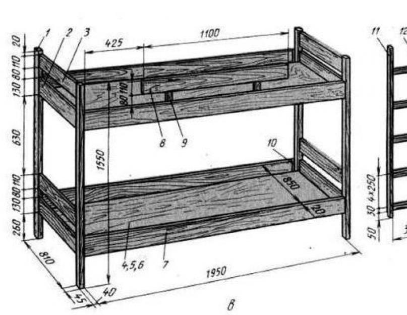 Как сделать двухъярусную кровать своими руками. чертежи и схемы