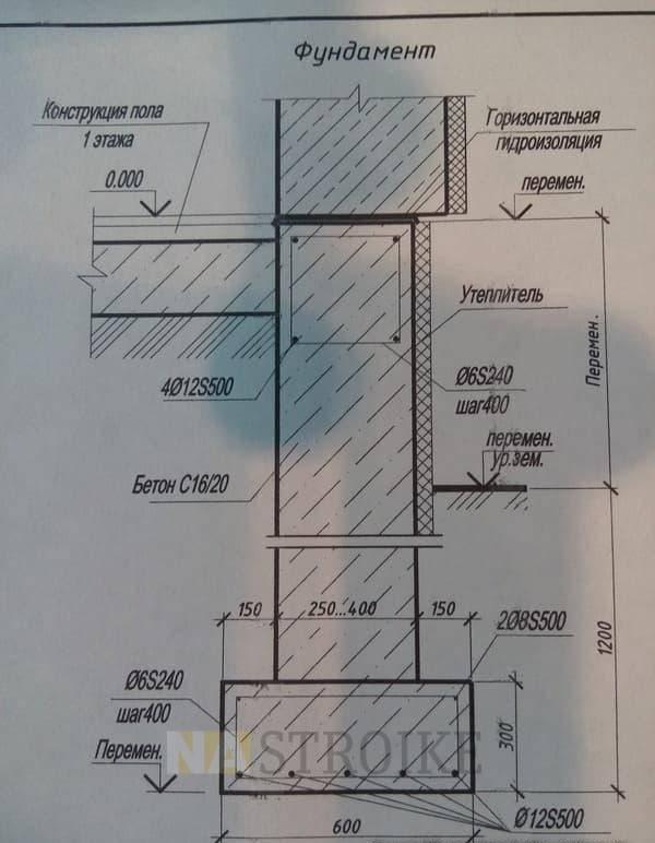 Какой глубины и ширины должен быть фундамент для двухэтажного дома?