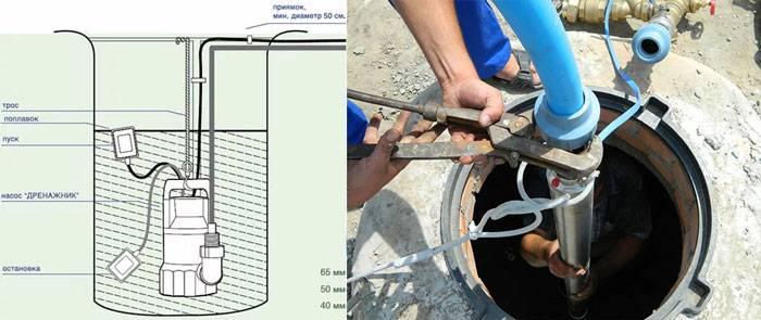 Особенности подключения насосной станции к колодцу