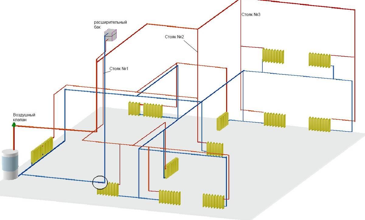 Схема водяного отопления частного дома - возможные виды расчета