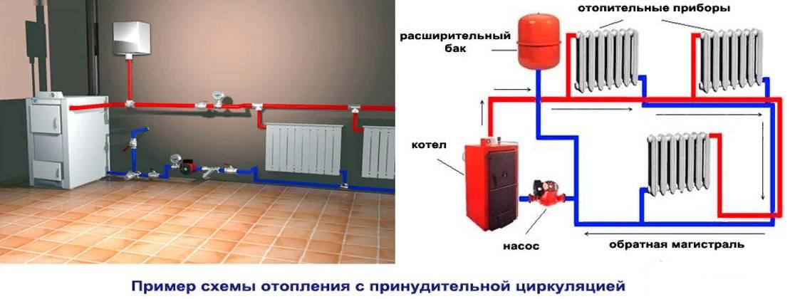 Обзор и выбор отопления для частного дома и его расчет