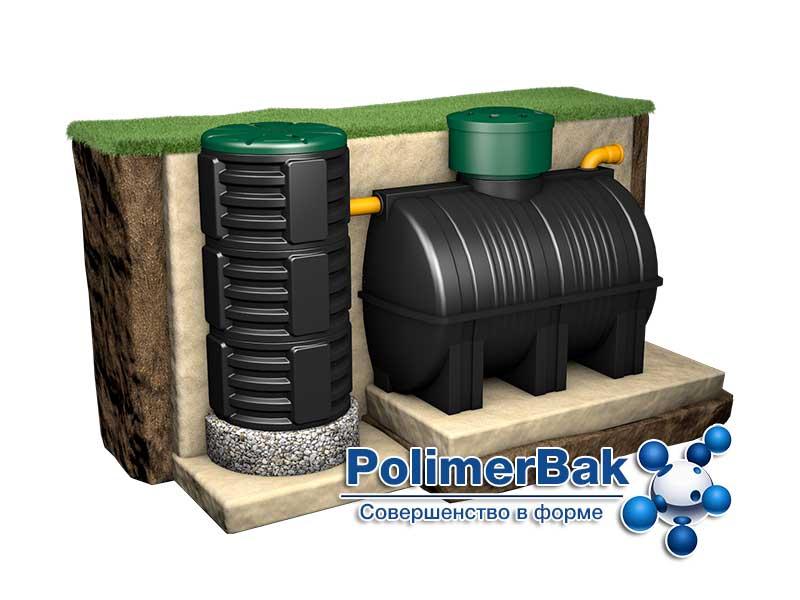 Как правильно выкопать колодец для питьевой воды - все о строительстве, инструментах и товарах для дома