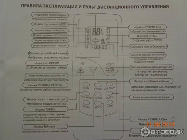 Коды управления кондиционерами: подробный инструктаж по настройке универсального пульта