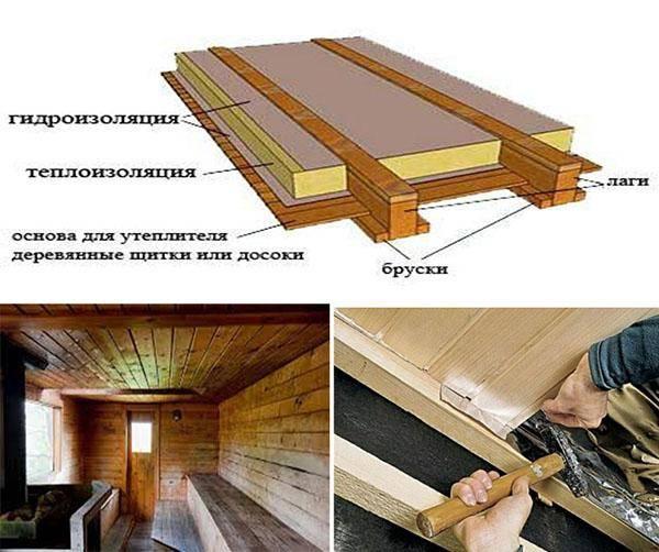 Как правильно и чем утеплить потолок в бане своими руками: пошаговое руководство