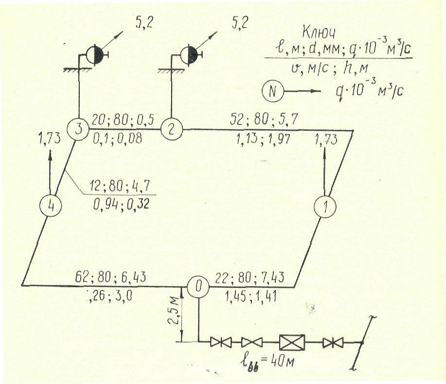 Методические указания по гидравлическому расчету тупиковой системы наружного водоснабжения