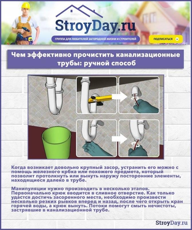 Чем эффективно прочистить канализационные трубы в частном доме: средства для чистки в домашних условиях