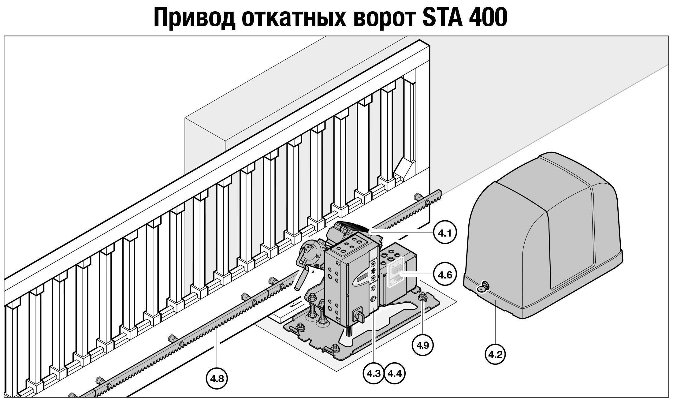 Как самостоятельно установить автоматику на распашные ворота