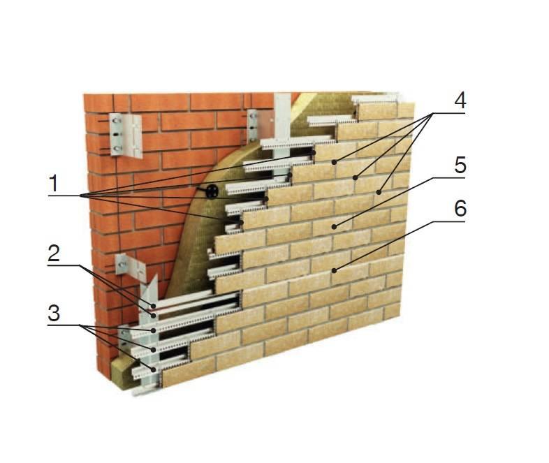 Всё о клинкерном кирпиче для фасада + технология облицовки и подготовка стен