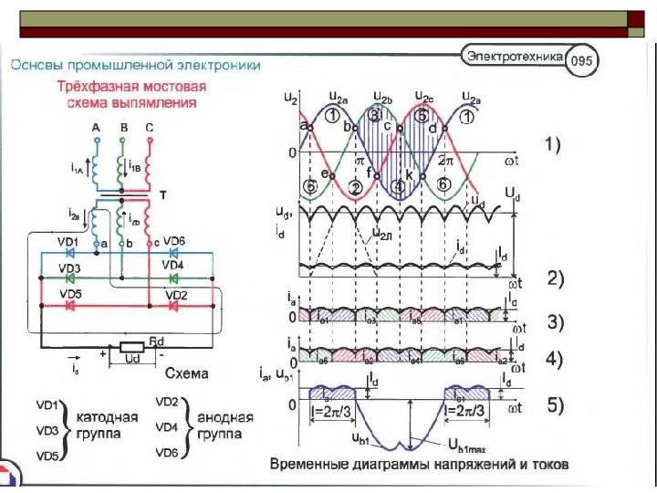 Схема подключения узип - 3 ошибки и правила монтажа. защита от импульсных перенапряжений.