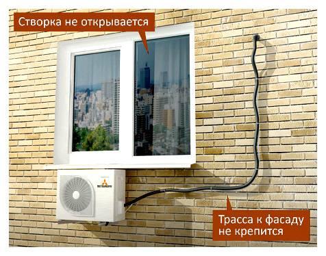 Установка кондиционера на вентилируемый фасад