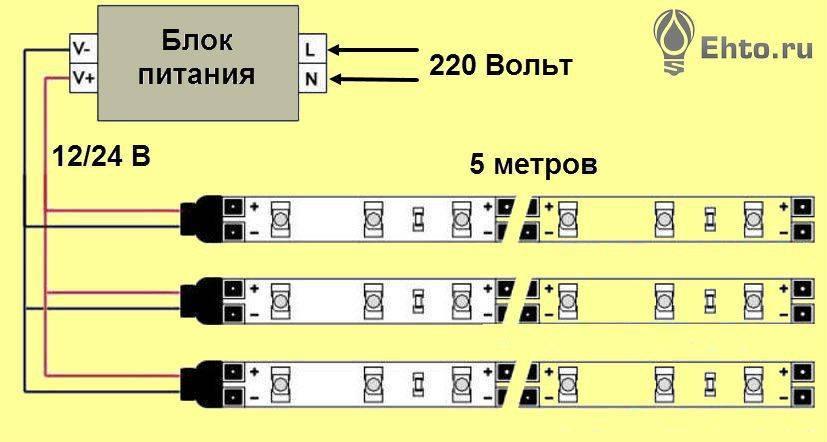 Подключение светодиодной ленты к компьютеру через usb или блок питания пк