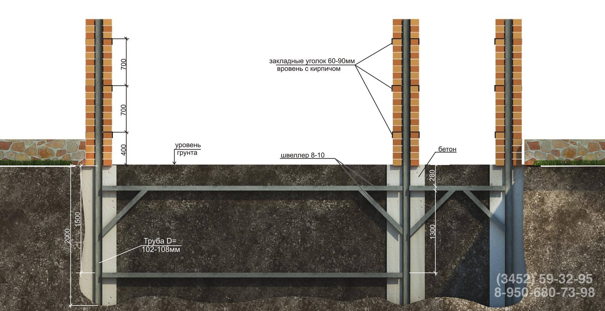 Бетонирование столбов для забора: как правильно залить бетоном опоры своими руками